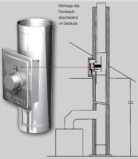 Future-Refine Ceramic Partikelabscheider für keramische und metallische Schornsteine (Montage für Reinigungstür)